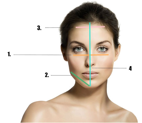 How to choose the best frame based on the shape of your face